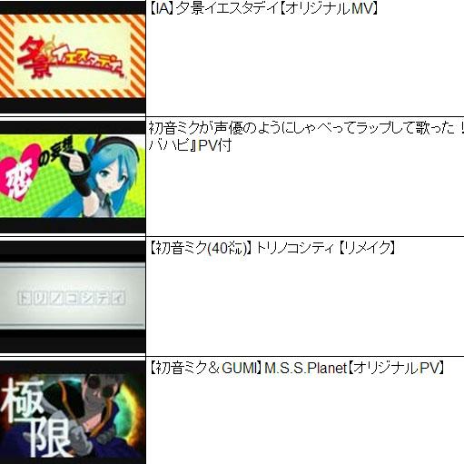 vocaloid_ranking